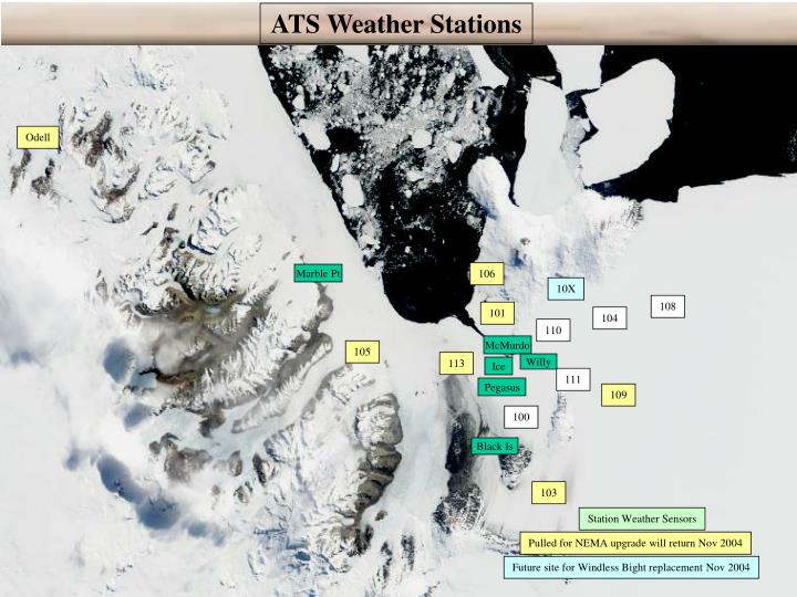 ATS Weather Stations