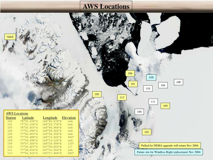 AWS Locations