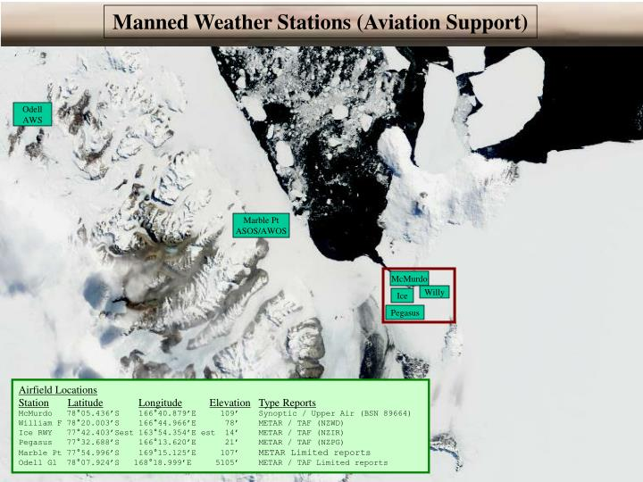 Manned Weather Stations (Aviation Support)