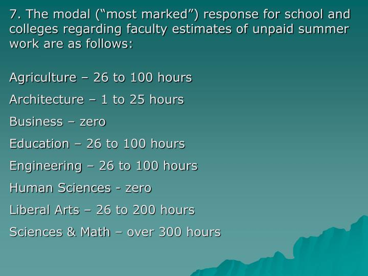 "7. The modal (""most marked"") response for school and"