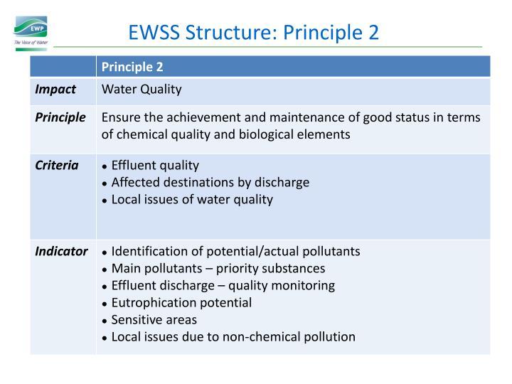 EWSS Structure: Principle 2