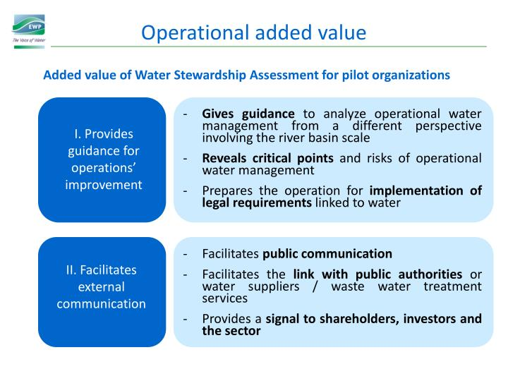 Operational added value