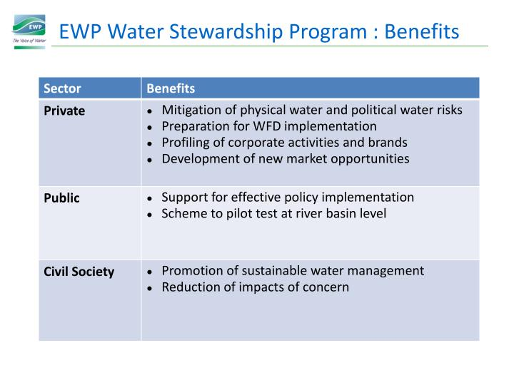 EWP Water Stewardship Program : Benefits