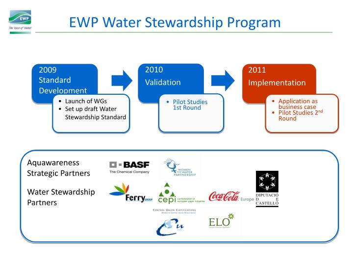 EWP Water Stewardship Program