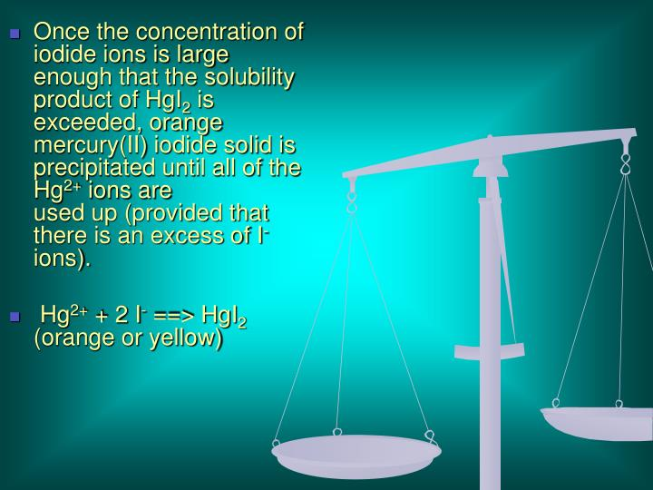 Once the concentration of iodide ions is large enough that the solubility product of HgI
