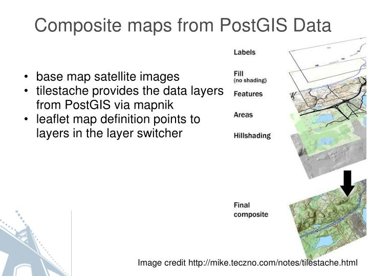 Composite maps from PostGIS Data
