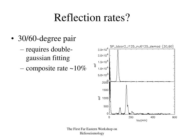 Reflection rates?