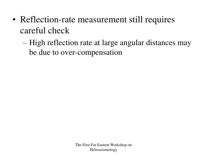 Reflection-rate measurement still requires careful check