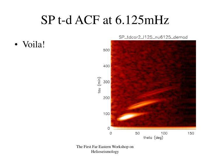 SP t-d ACF at 6.125mHz