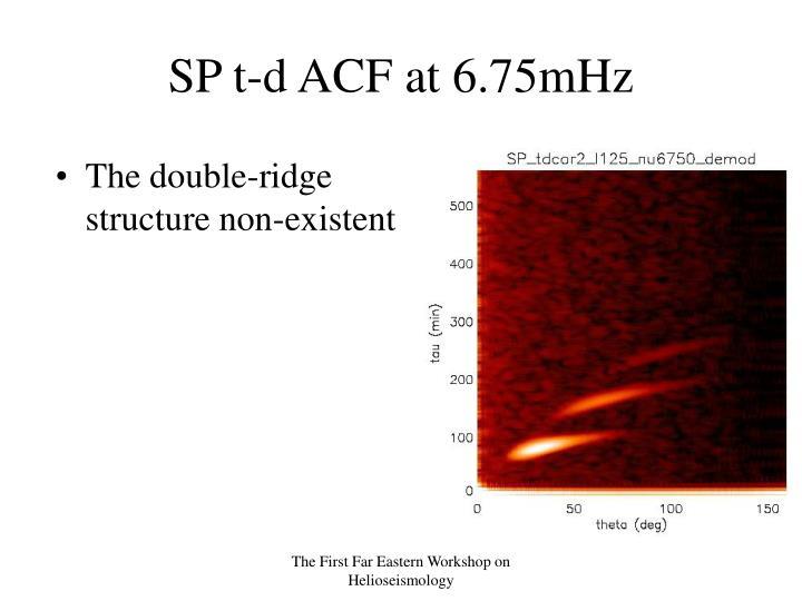 SP t-d ACF at 6.75mHz