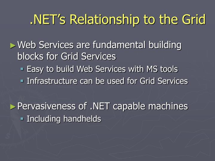 .NET's Relationship to the Grid
