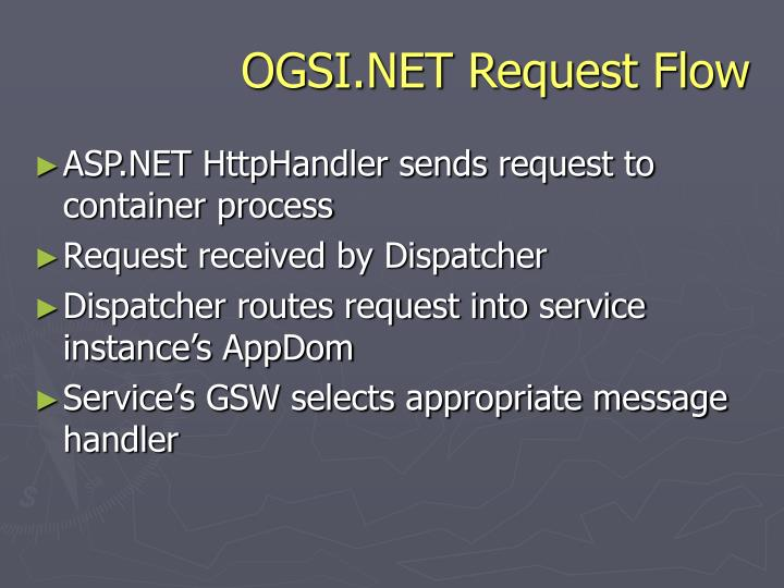 OGSI.NET Request Flow