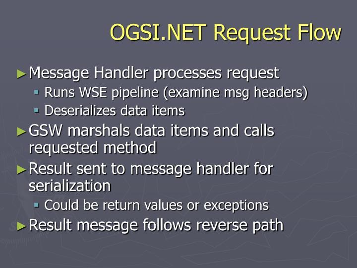 OGSI.NET Request Flow