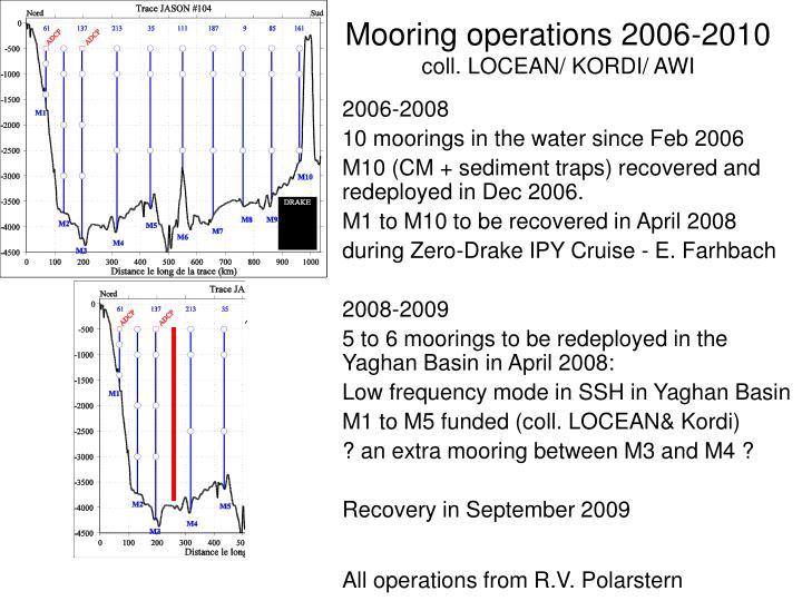 Mooring operations 2006-2010