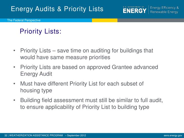 Energy Audits & Priority Lists