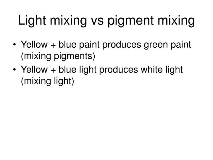 Light mixing vs pigment mixing