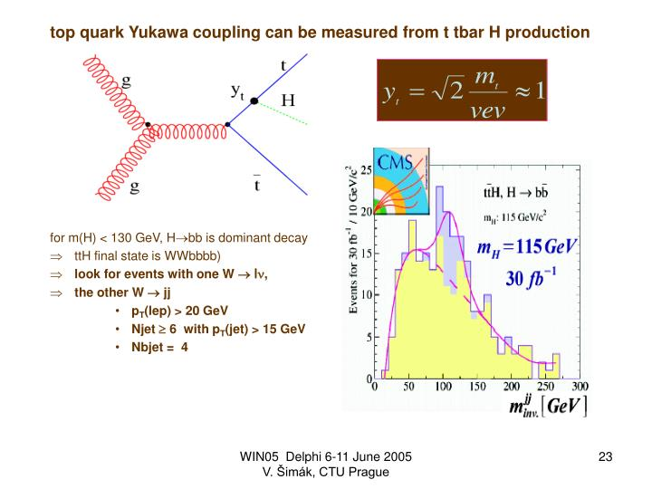 top quark Yukawa coupling can be measured from t tbar H production