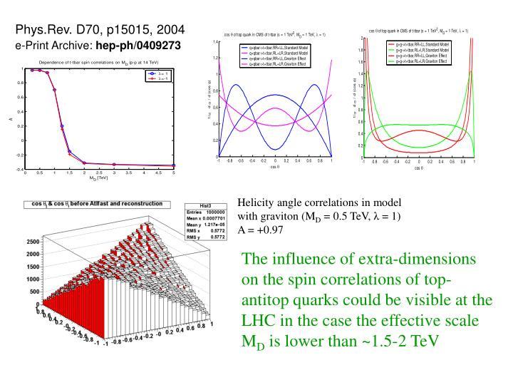 Phys.Rev. D70, p15015, 2004