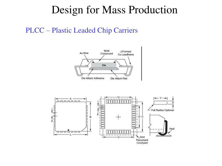 PLCC – Plastic Leaded Chip Carriers