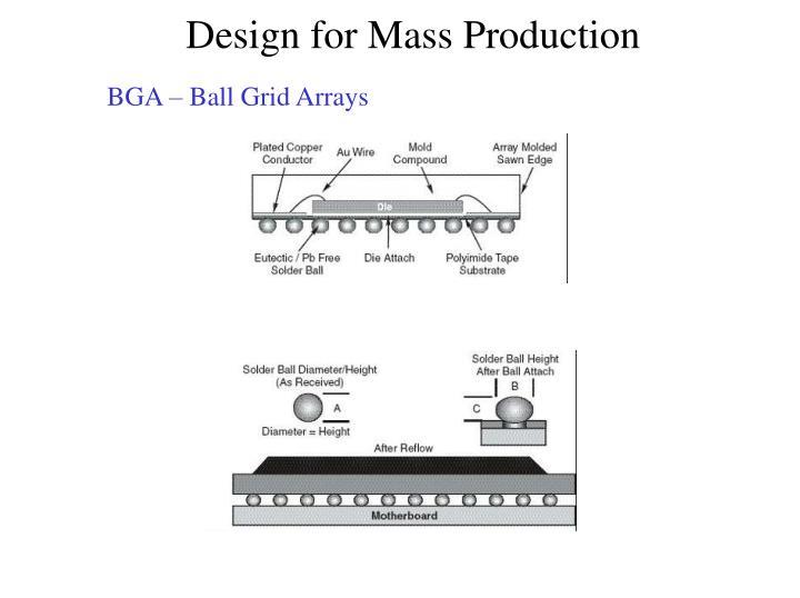 BGA – Ball Grid Arrays