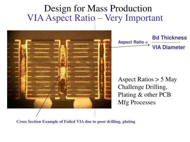 VIA Aspect Ratio – Very Important