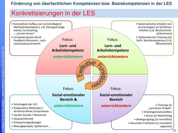 Kumulativer Aufbau von Lernstrategien/ Methodenkompetenz, z.B. Übungsarrange-ments/ Lerntraining