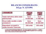 bilancio consolidato d lgs n 127 1991