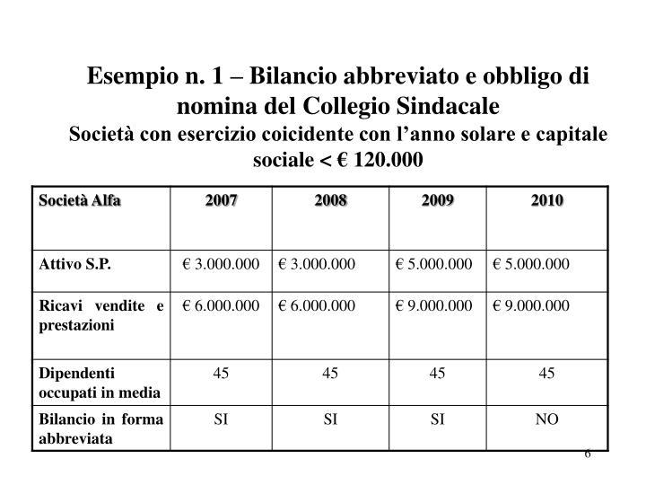 Esempio n. 1 – Bilancio abbreviato e obbligo di nomina del Collegio Sindacale