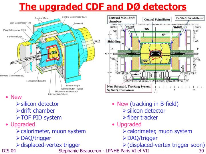 The upgraded CDF and DØ detectors