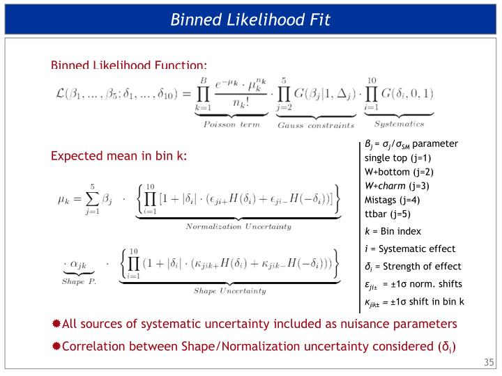 Binned Likelihood Fit