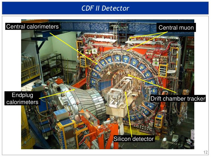 CDF II Detector