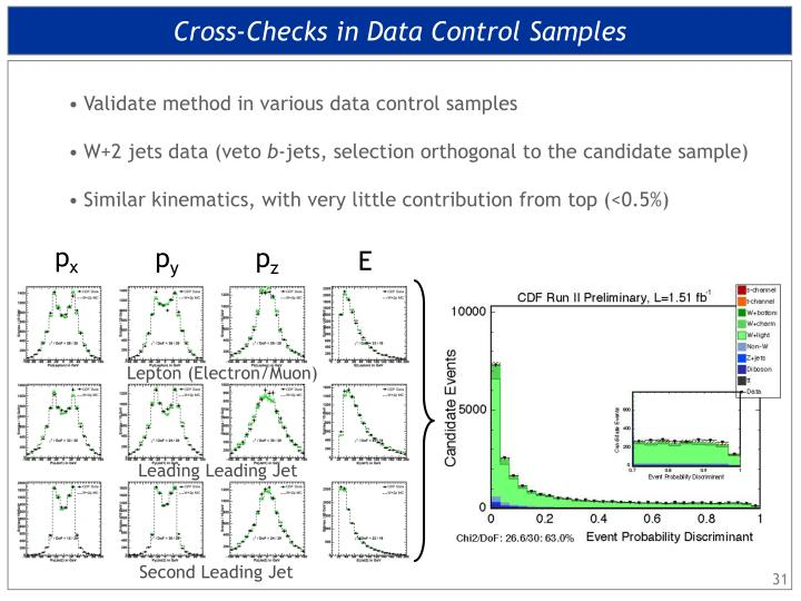 Cross-Checks in Data Control Samples