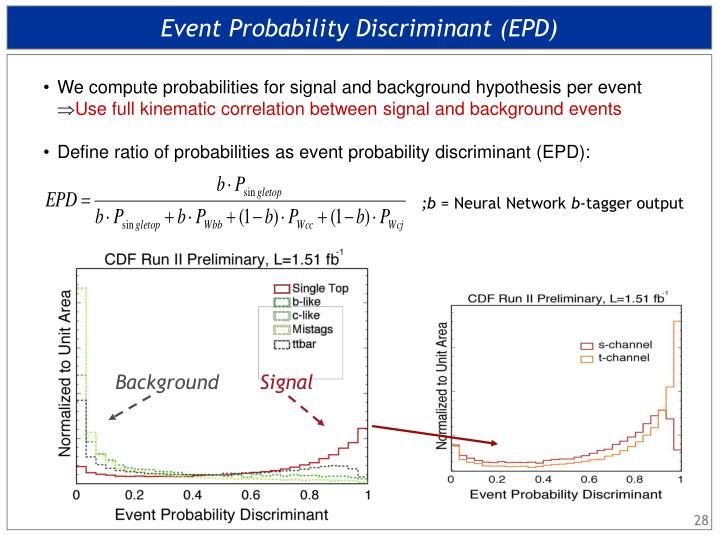 Event Probability Discriminant (EPD)