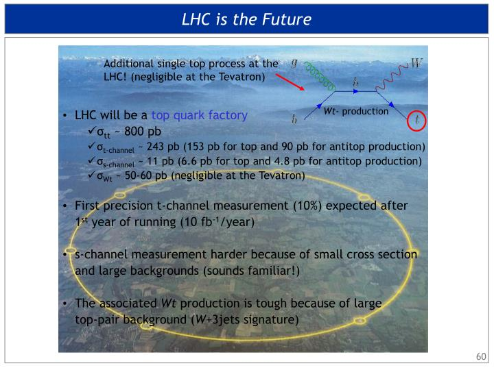 LHC is the Future
