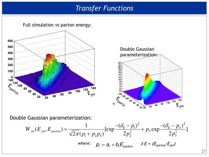 Double Gaussian parameterization: