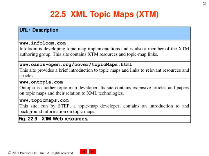 22.5  XML Topic Maps (XTM)