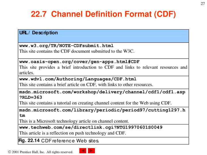 22.7  Channel Definition Format (CDF)
