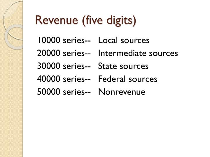 Revenue (five digits)