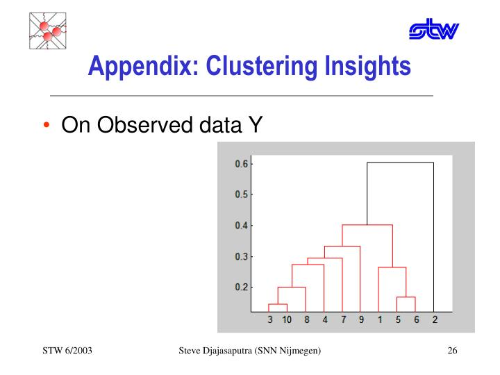 Appendix: Clustering Insights