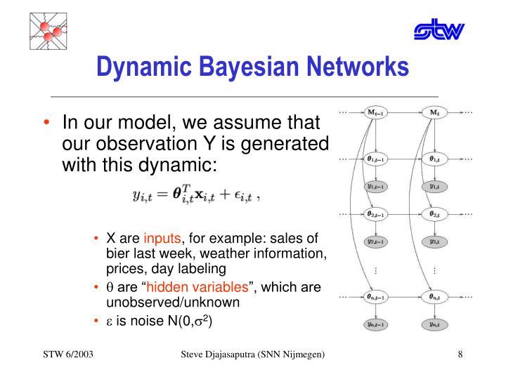 Dynamic Bayesian Networks