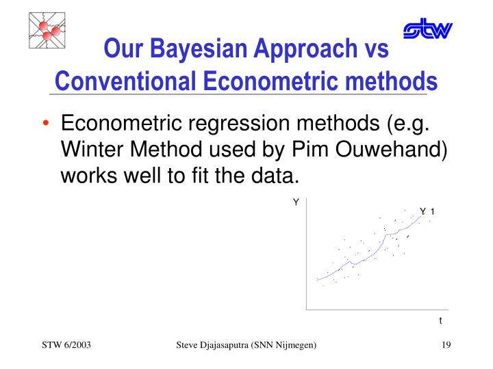 Our Bayesian Approach vs Conventional Econometric methods