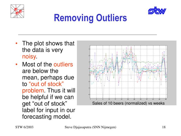 Removing Outliers