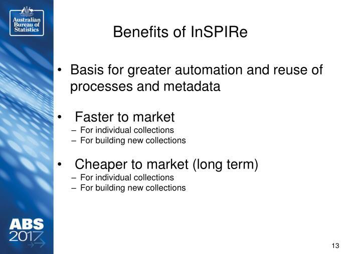 Benefits of InSPIRe