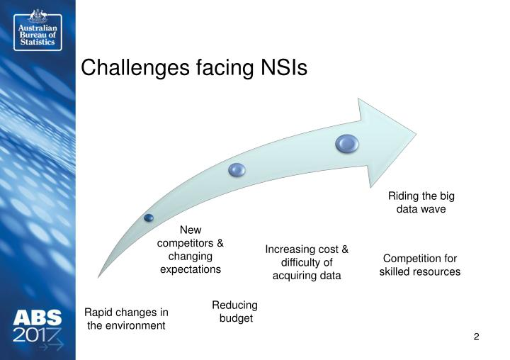 Challenges facing NSIs