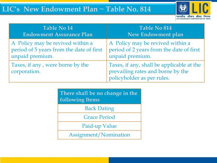 LIC's  New Endowment Plan ~ Table No. 814