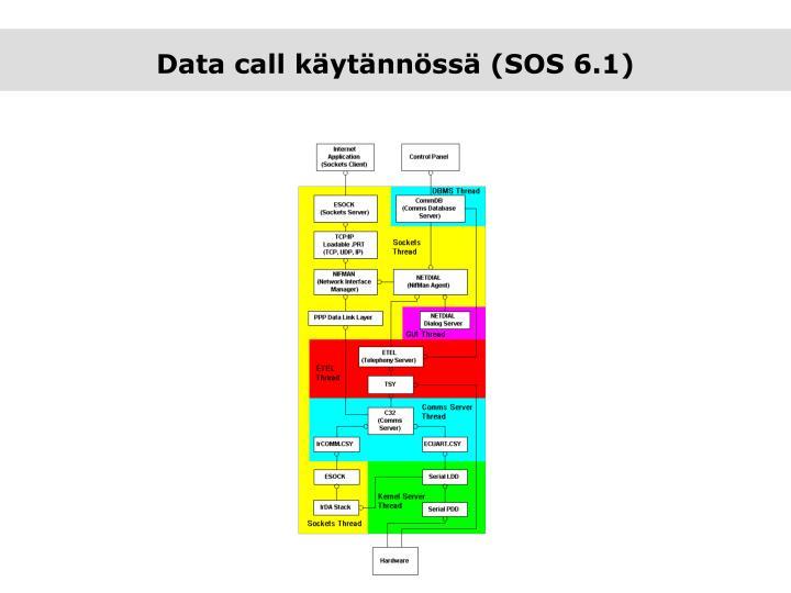 Data call käytännössä (SOS 6.1)