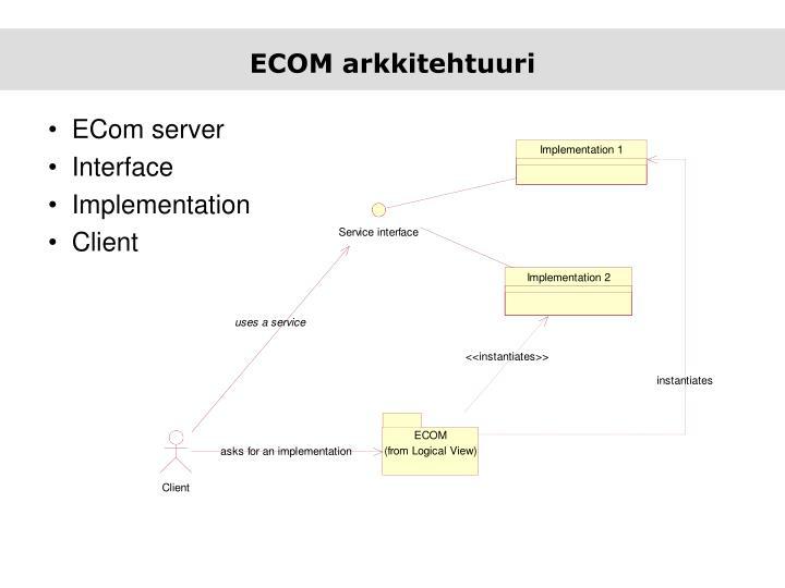 ECOM arkkitehtuuri