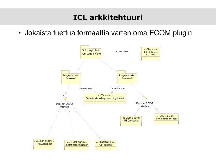 ICL arkkitehtuuri
