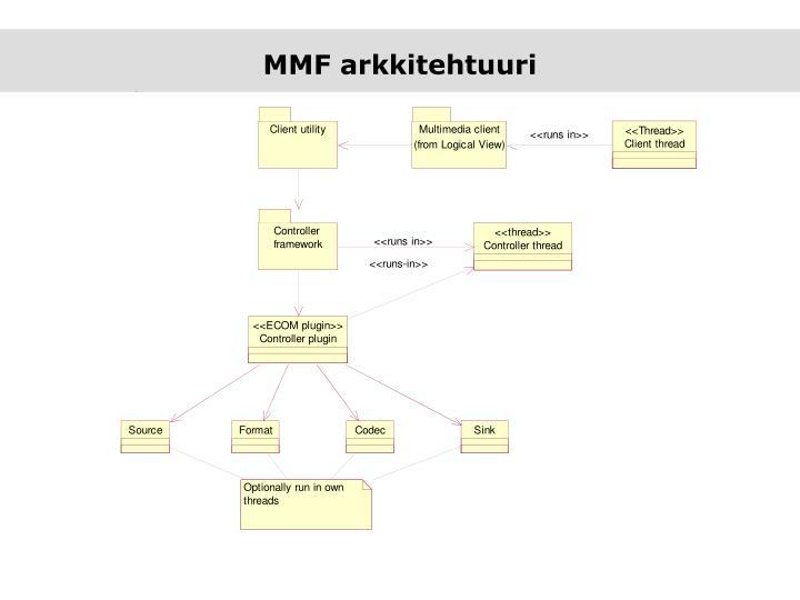 MMF arkkitehtuuri