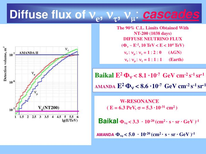 Diffuse flux of